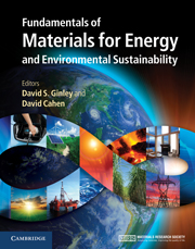 Cover of Fundamentals of Materials for Energy and Environment Sustainability